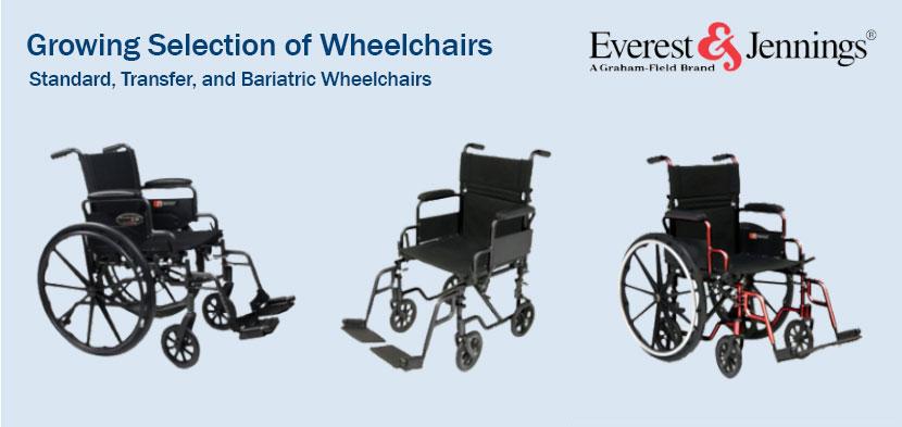 Wheelchair Banner